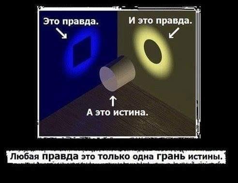 Правда или истина